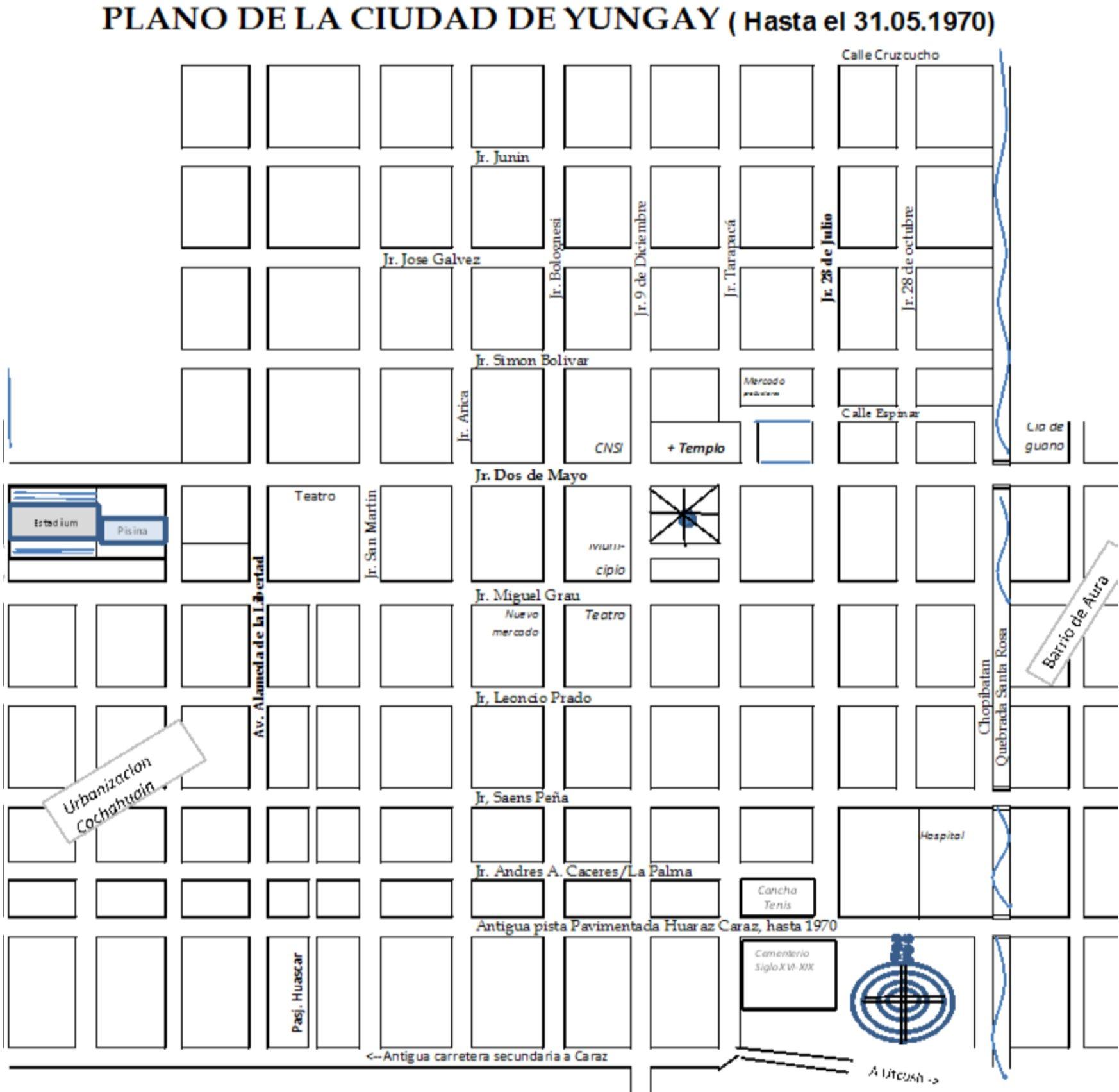 Plano colonial