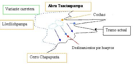 Cuadro_camino2