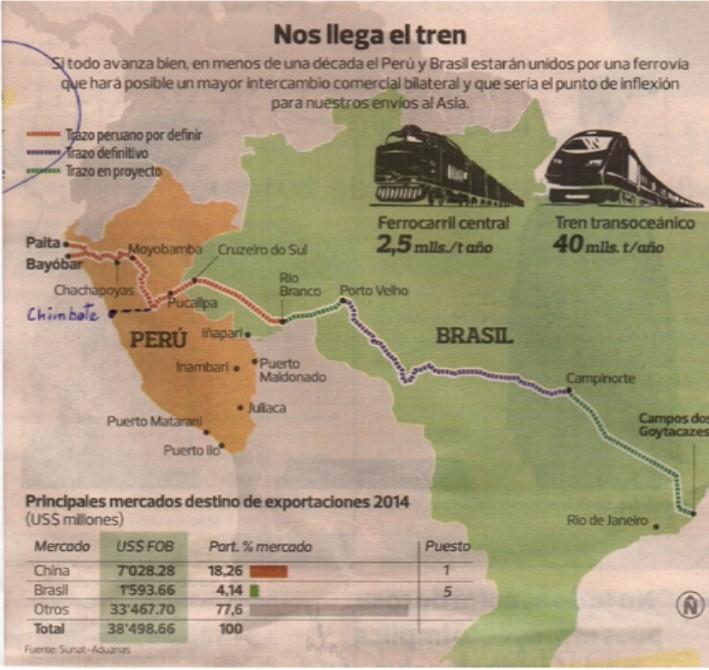 Cuadro_tren